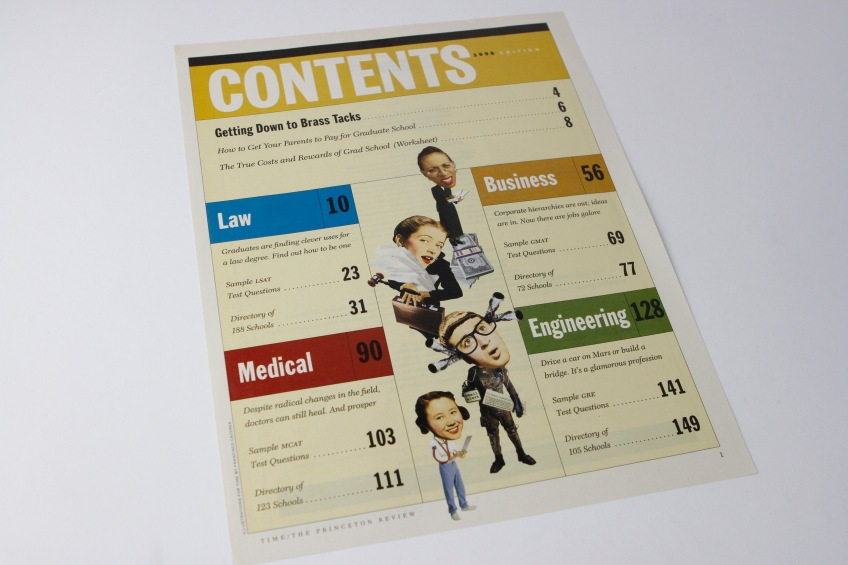 The Princeton Review contents page.